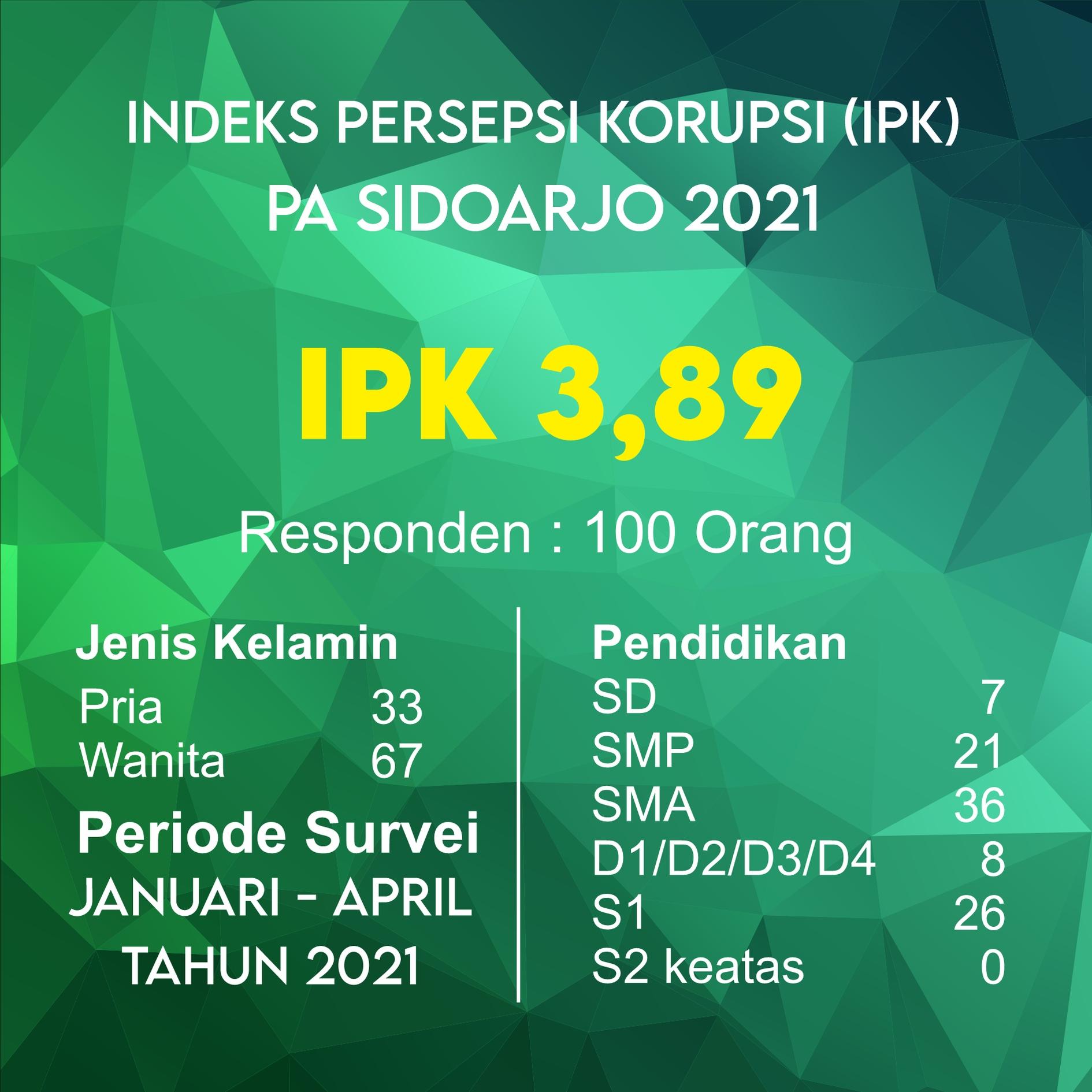 ipk-2021-ok