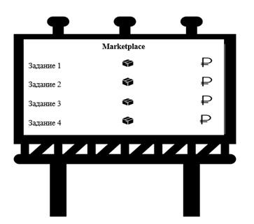 Рисунок 2. Пример маркетплейса