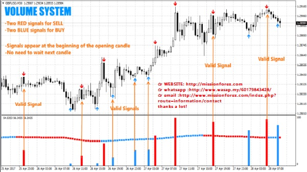 Volume-Trading-System-candle-volume-as-a-profitable-tool-33