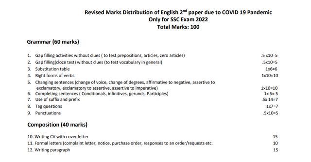 SSC English 2nd paper Short Syllabus 2022