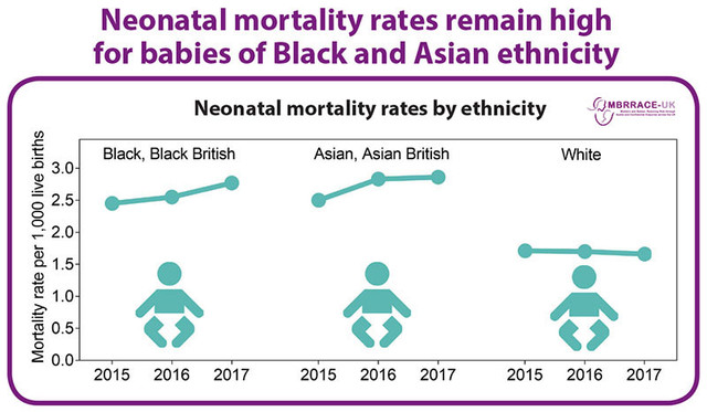 Neonatal-mortality-by-ethnicity-2017