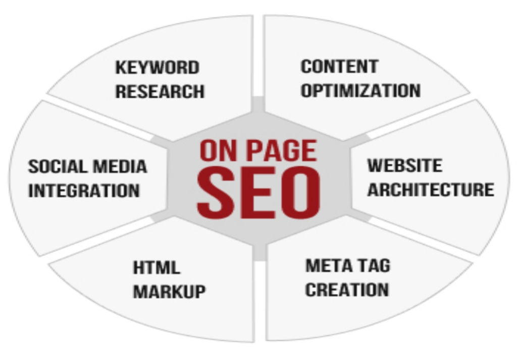 Informative Site News SEO