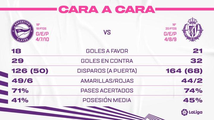 Deportivo Alavés - Real Valladolid C.F. Viernes 5 de Febrero. 21:00 - Página 2 Face-To-Ala