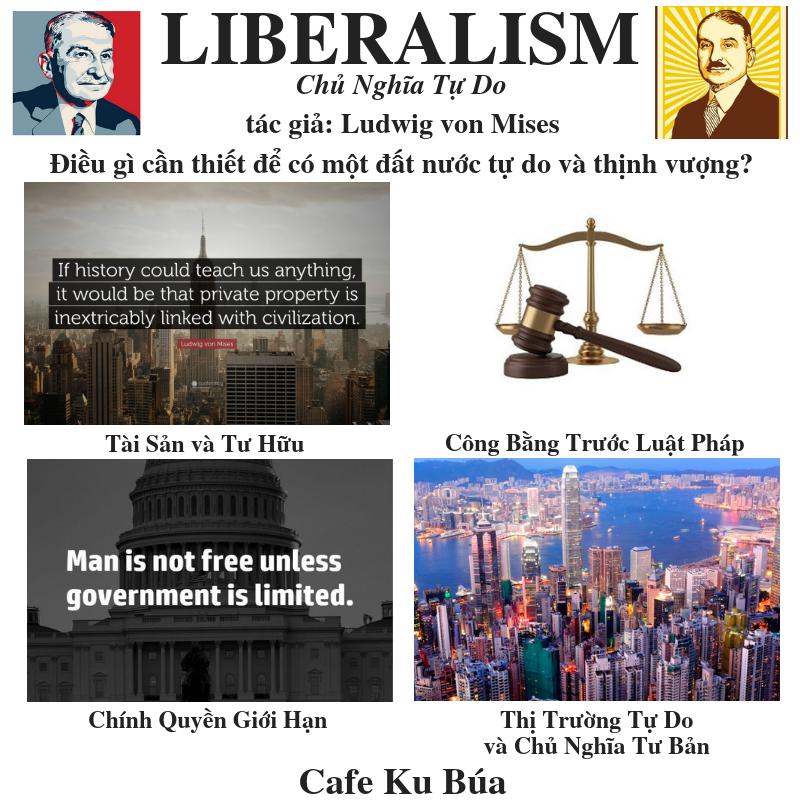 LUDWIG VON MISES: LIBERALISM, CHỦ NGHĨA TỰ DO