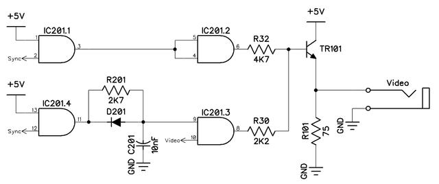 Video-circuit