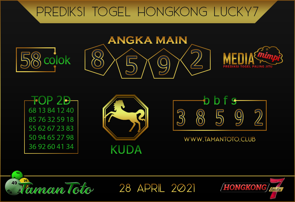 Prediksi Togel HONGKONG LUCKY 7 TAMAN TOTO 28 APRIL 2021