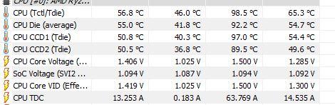 teplota 3900X