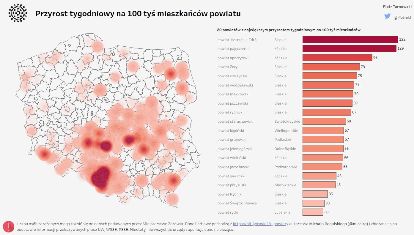 Polskie Wuhan