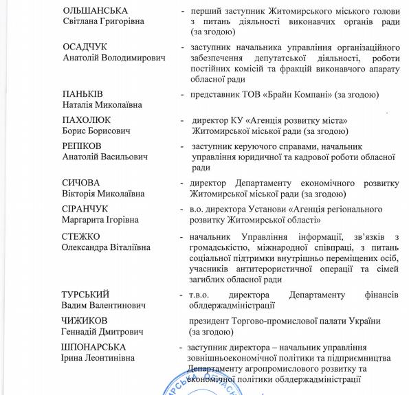 b3f0aa577db407c29e32e6bf9ca0b176 - У Житомирській облраді створили робочу групу з підготовки інвестиційного форуму «Polissia Invest»