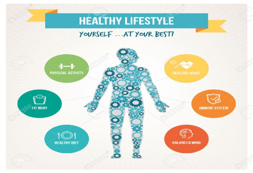 Healthy Lifestyle Facts - Dead or Alive?