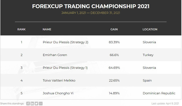 FXOpen Spread world and forexcup - Page 29 ABC