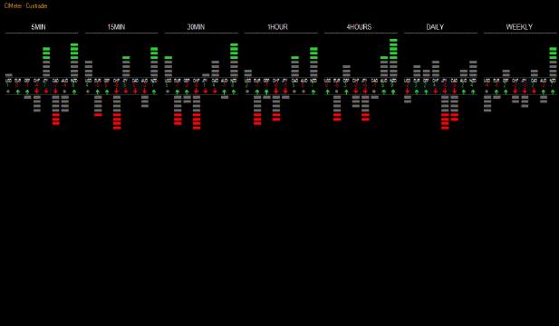 PowerBarsFX indicators (Enjoy Free BONUS DYNAMIC TREND TRADING The System).png