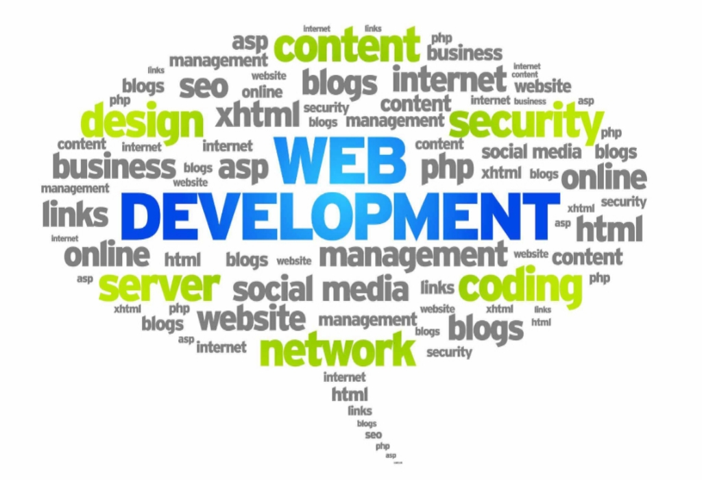 What Web Development Ideas Is – And What it is Not