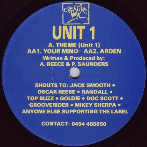 Unit 1 - Theme / Your Mind / Arden