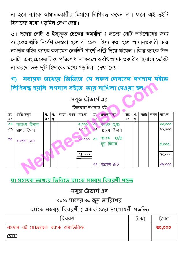 HSC Accounting 4th Week Assignment 2021 Answer