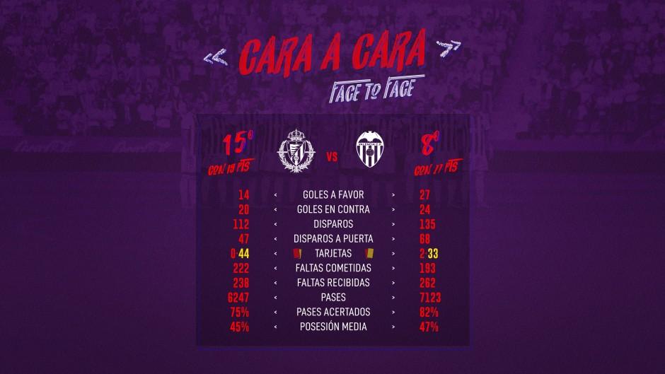 Real Valladolid C.F. - Valencia C.F. Sábado 21 de Diciembre. 21:00 11426n-CARA-A-CARA-CASTELLANO