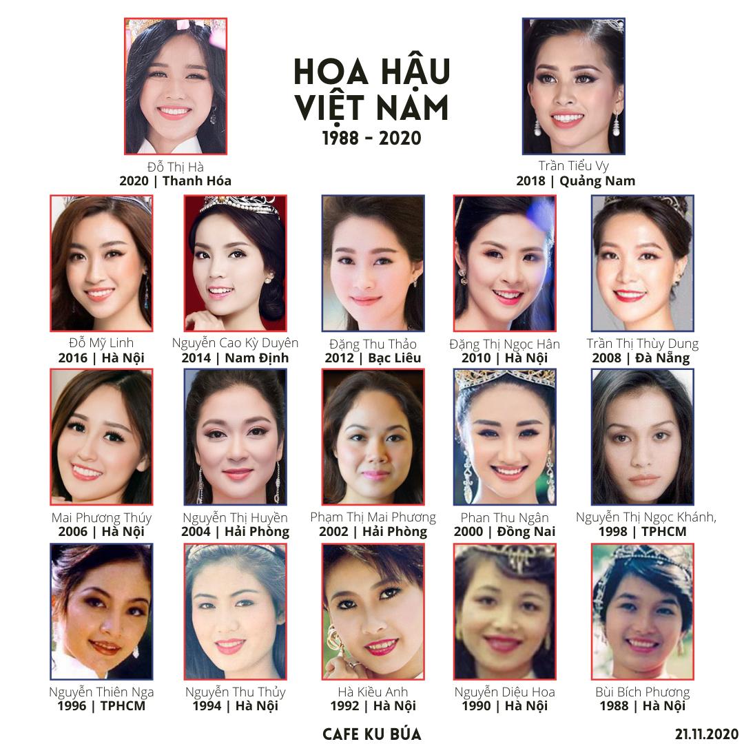 HOA HẬU VIỆT NAM 1988 ĐẾN 2020 – ĐIỀU THÚ VỊ
