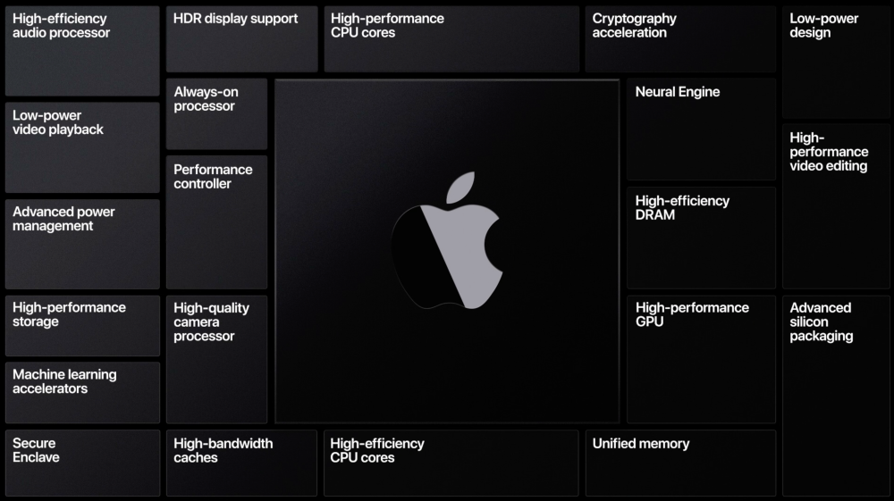 wwdc-2020-14-31-12-PM.png
