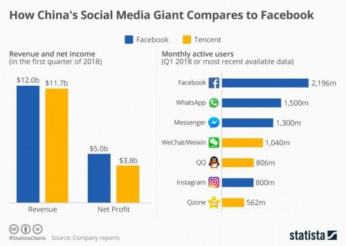 Siapakah Tencent? Semua yang Perlu Kamu Ketahui Tentang Perusahaan Besar China Ini