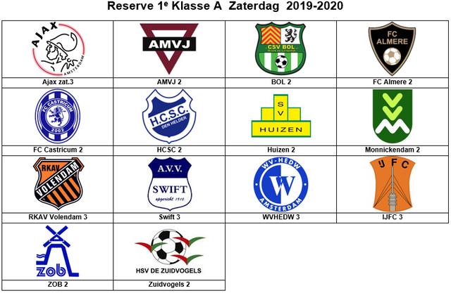 Ajax-zat-3-overzicht-2019-2020