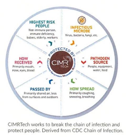 CIMR-diagram-01