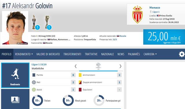 GOLOVIN.jpg