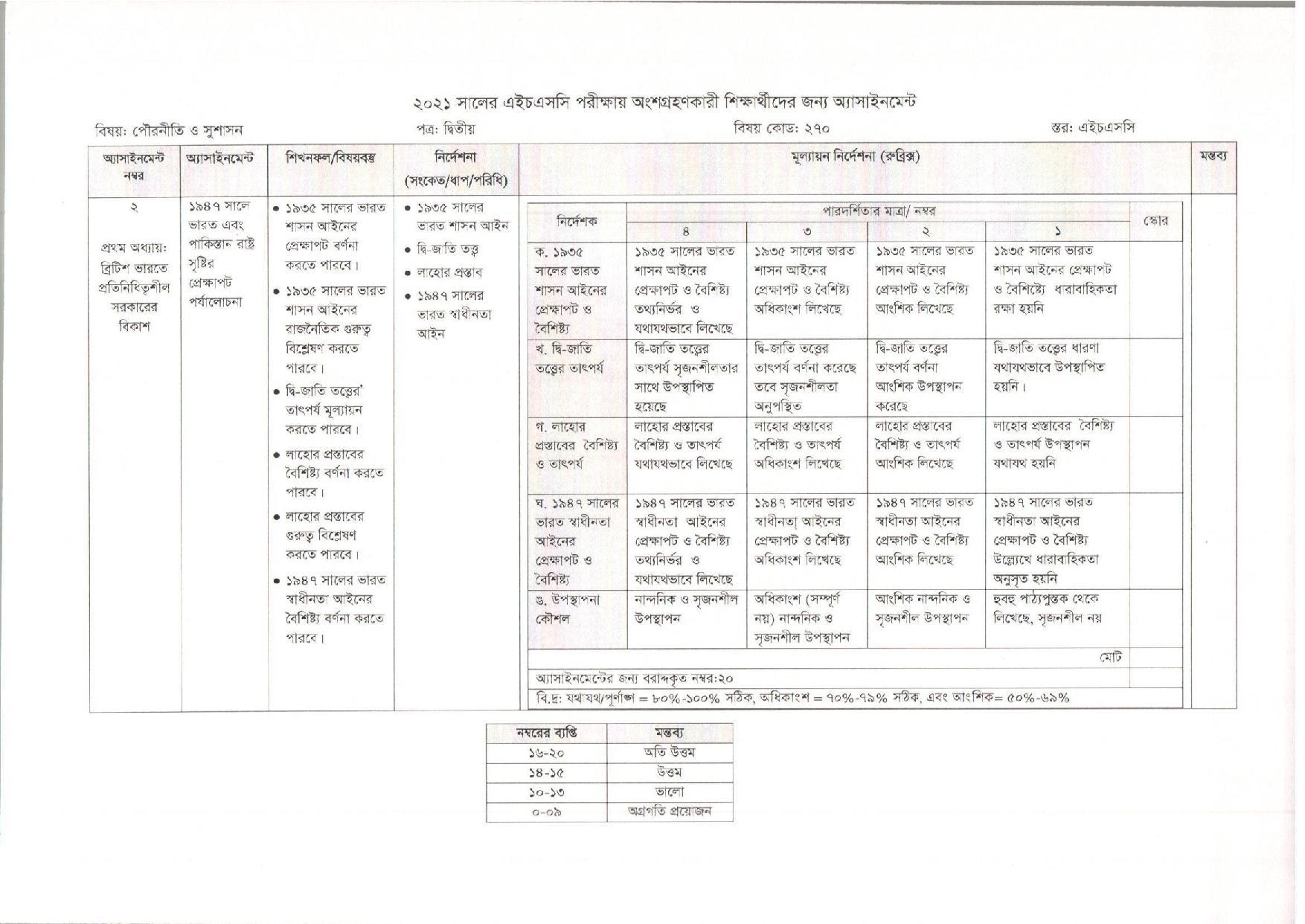 Assaintment-page-014