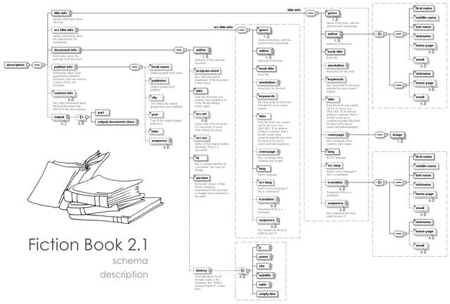 fb2-1-decription-schema