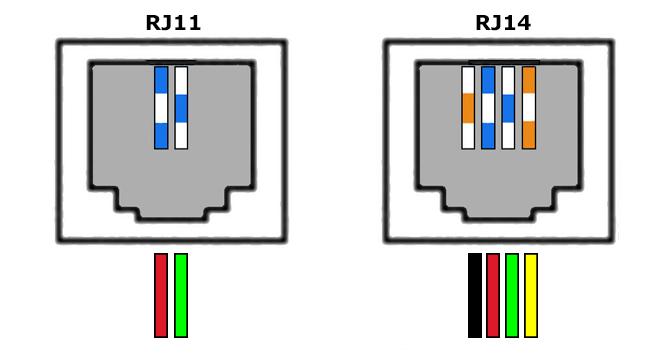 RJ11-CON-4-P-004