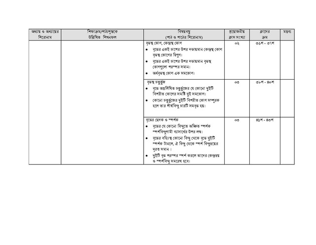 5-SSC-Math-2022-page-005