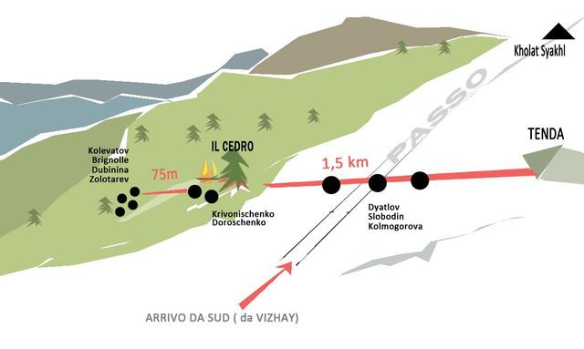 Dyatlov pass map 14