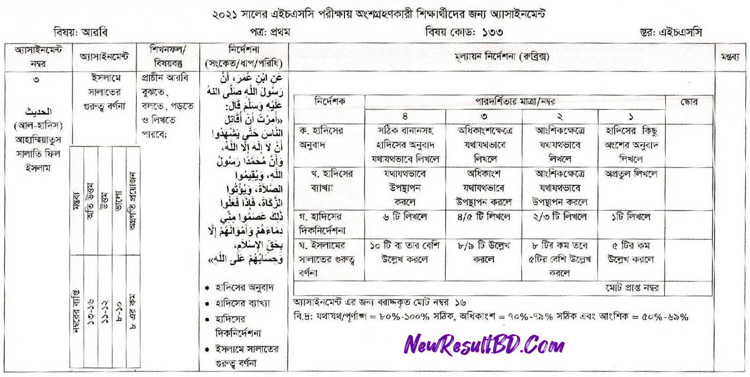 Arabic 5th Week HSC 2021 Assignment