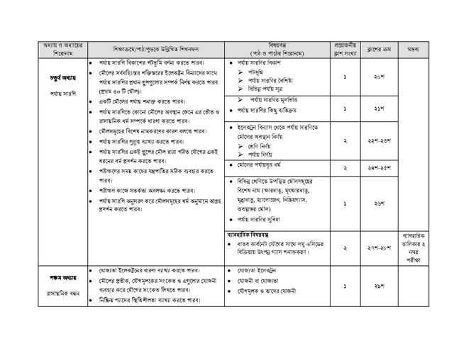 7-SSC-Chemistry-2022-page-004