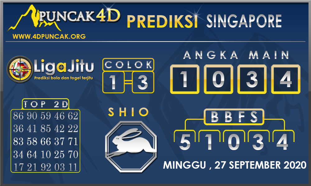 PREDIKSI TOGEL SINGAPORE PUNCAK4D 27 SEPTEMBER 2020