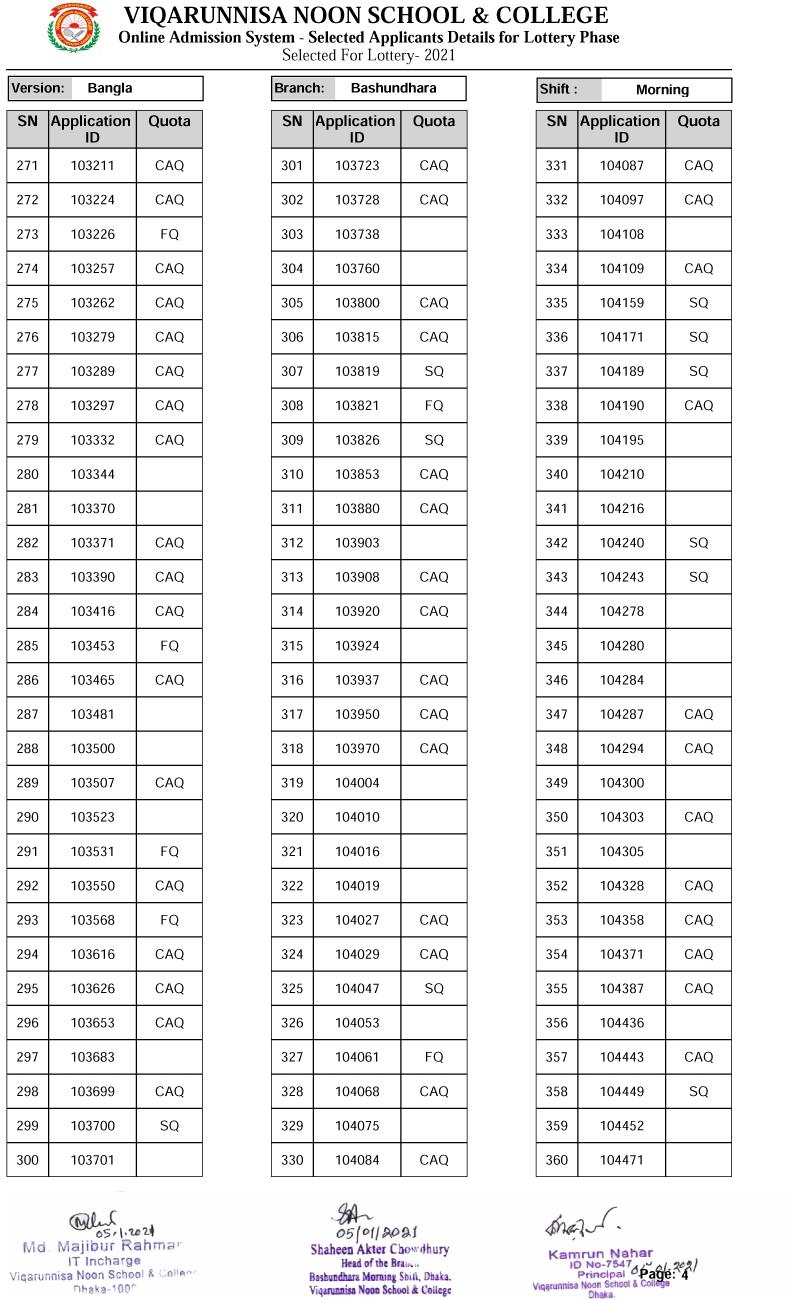 VNSC-Bashundhara-Branch-Lottery-Result-4