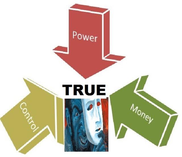 Poder Dinero Control
