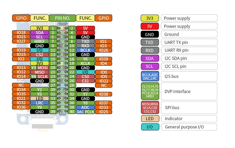 ESP32-One-details-inter