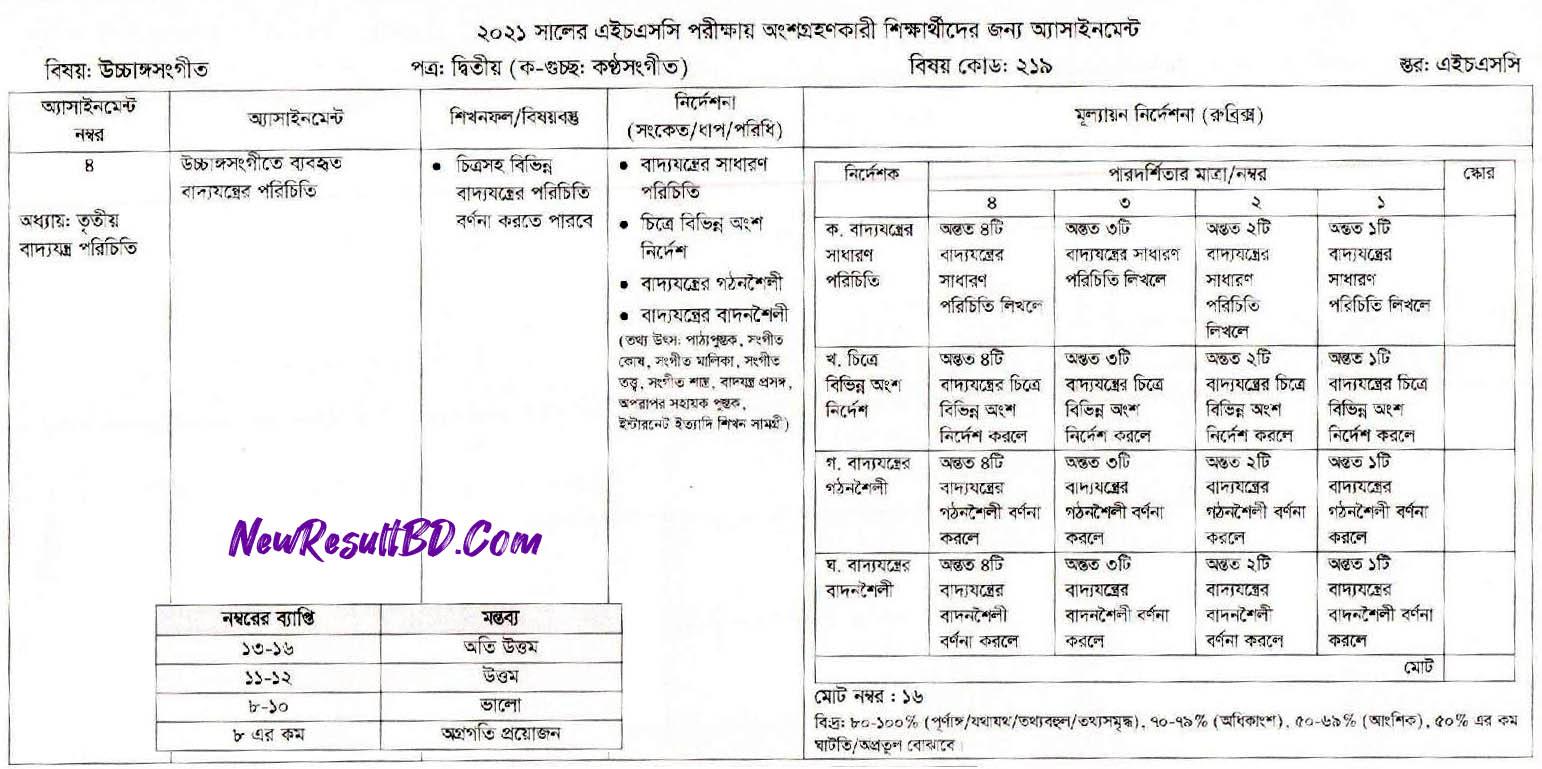 HSC Ucchango Sangeet 5th Week HSC 2021 Assignment