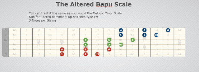 [Image: The-Altered-Bapu-Scale.jpg]