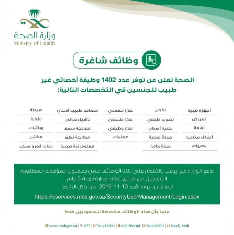 وظائف وزارة الصحة 1402 وظيفة للرجال والنساء | وزارة الصحة توظيف