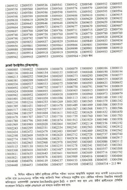 bdjobresults-com-DTE-Result-2021-page-016