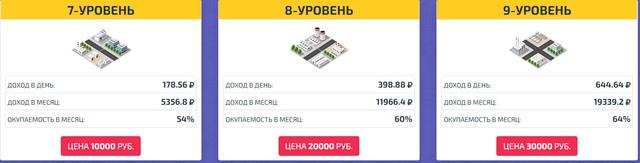 СКАМ magnat.fun - Magnat, экономическая игра с выводом реальных денег Image