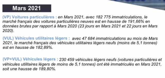 [Statistiques] Les chiffres européens  - Page 10 DC358-EF6-7-F18-45-A3-8-E4-C-90003152-C6-AD
