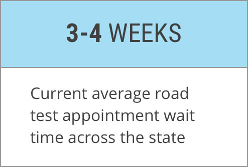 Texas Road Test Appointment Wait Times