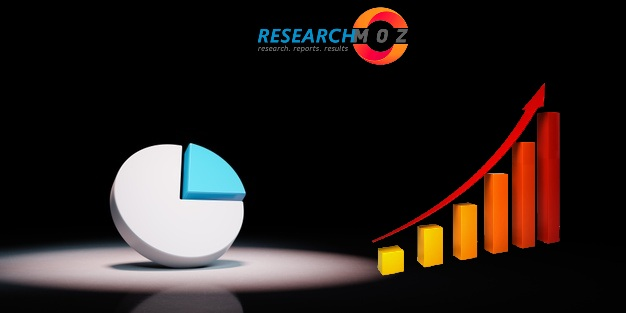 Digital Signage Technology Market Research Report