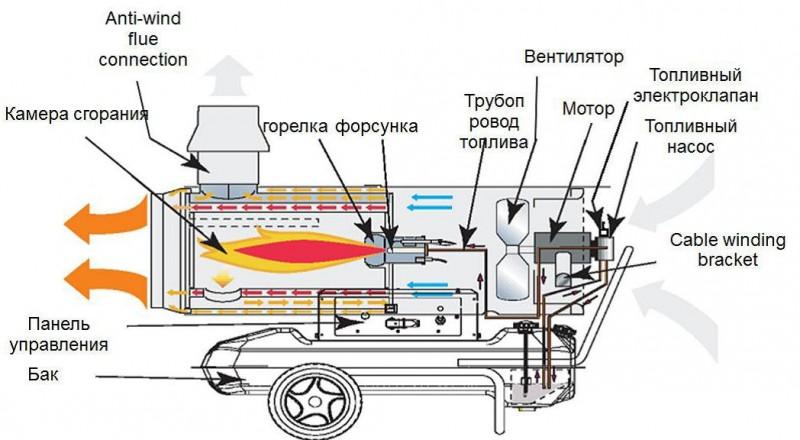 Teplovaya-pushka-32