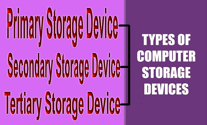 types-of-Storage-Devices