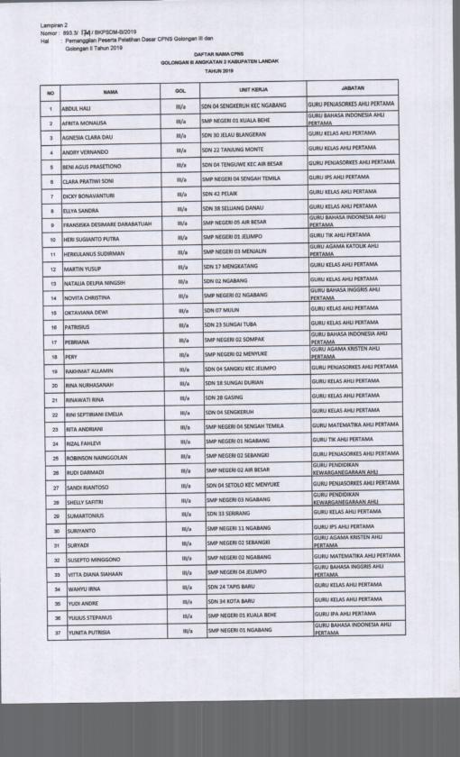 pemanggilan-peserta-pelatihan-004