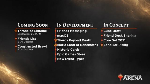 Dev-Roadmap.jpg