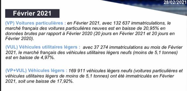 [Statistiques] Les chiffres européens  - Page 8 AC56-CDC9-5-CBA-4-F9-F-8021-0-FF620-A34-DAB